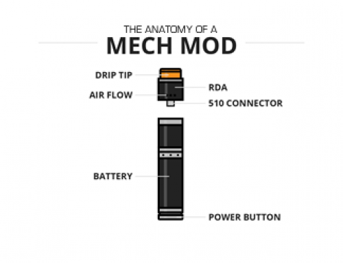 What is a Mechanical Mod?